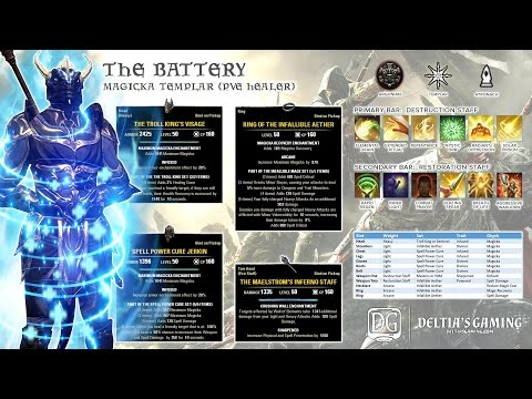 ESO Templar Healer Build For One Tamriel [The Battery]