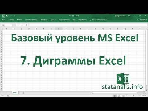 7 Графики (диаграммы) Excel