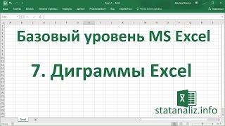 Урок 7. Диаграммы в Excel для начинающих