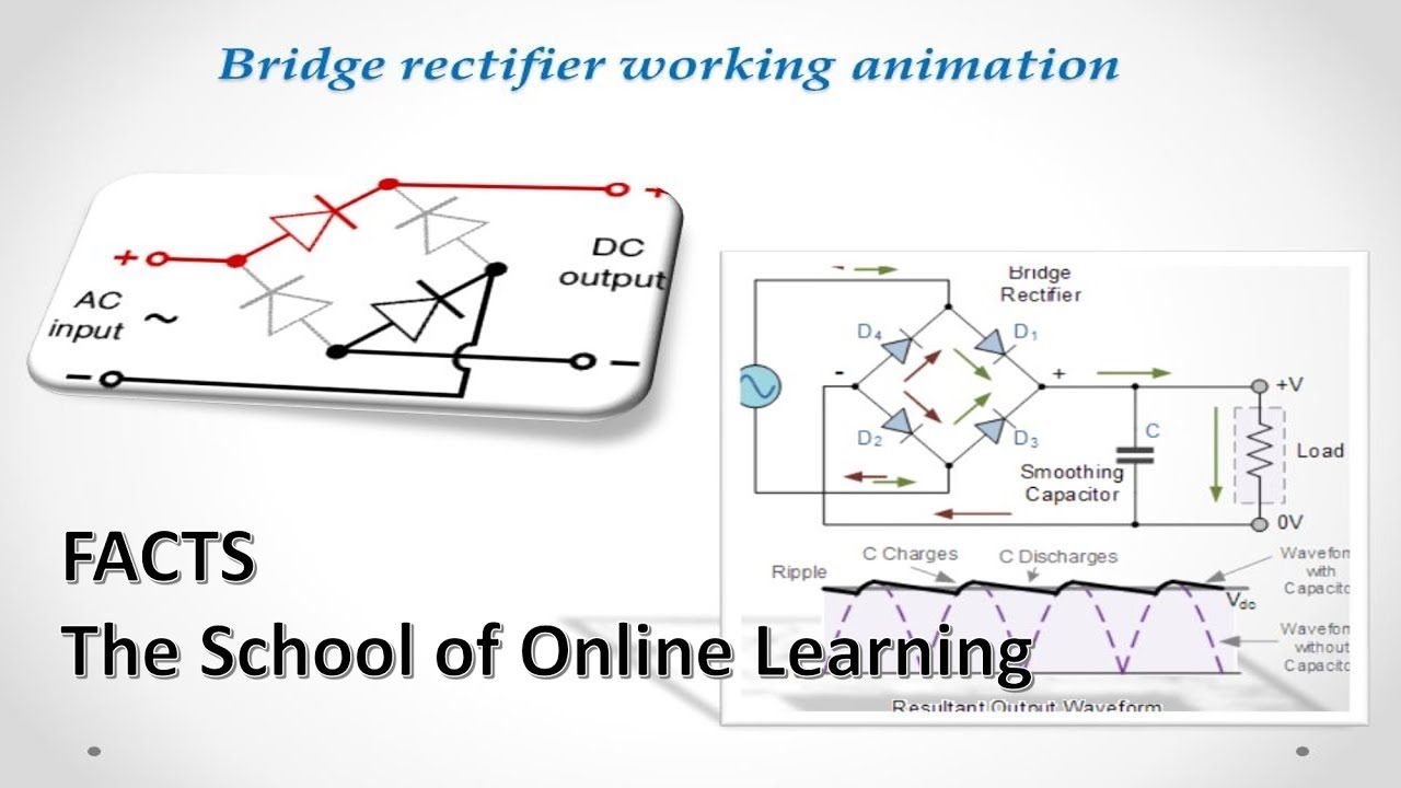 Working Of Full Wave Bridge Rectifier Youtube Diagram