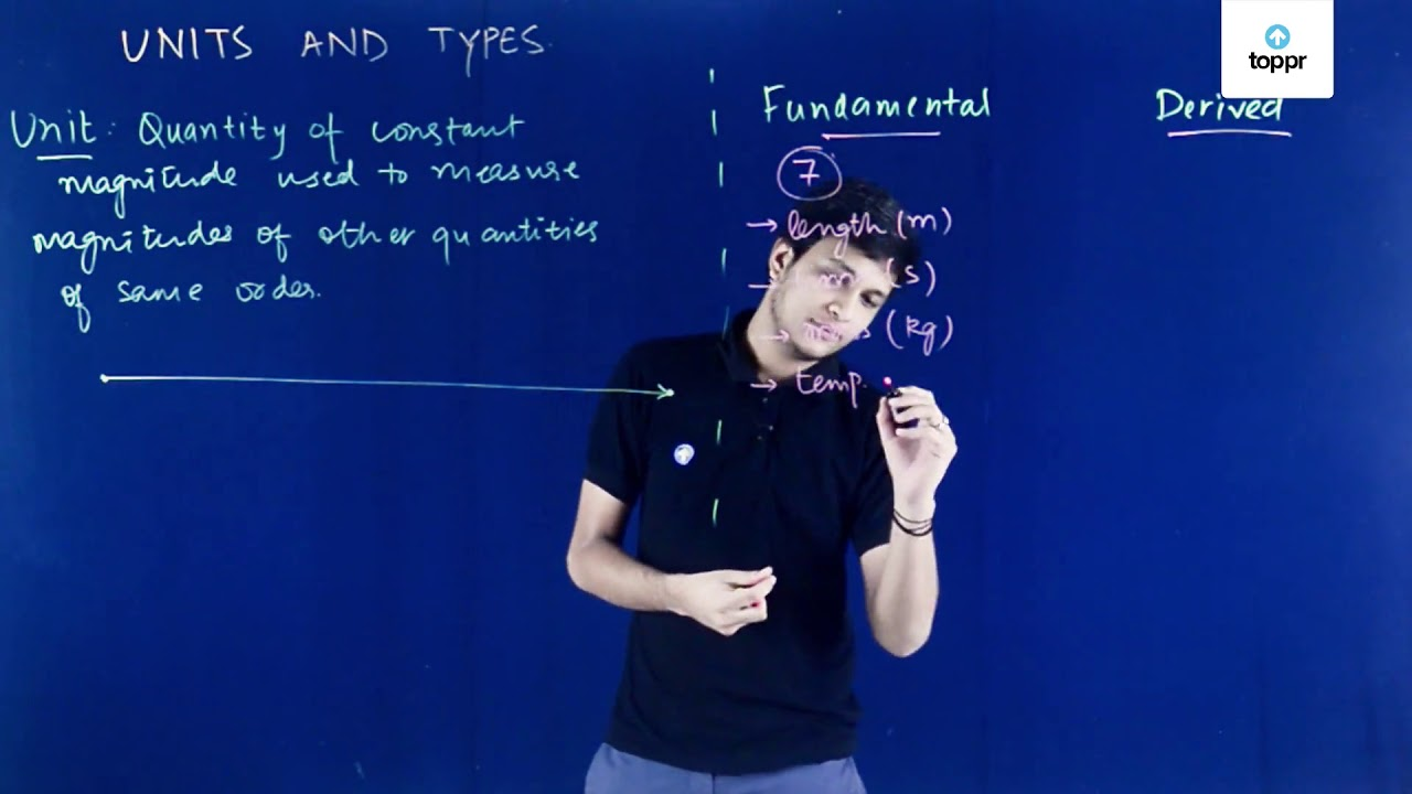 Dimensional Analysis and Its Applications - Toppr-guides