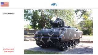 IDF Achzarit & AIFV, Infantry fighting vehicles performance  comparison