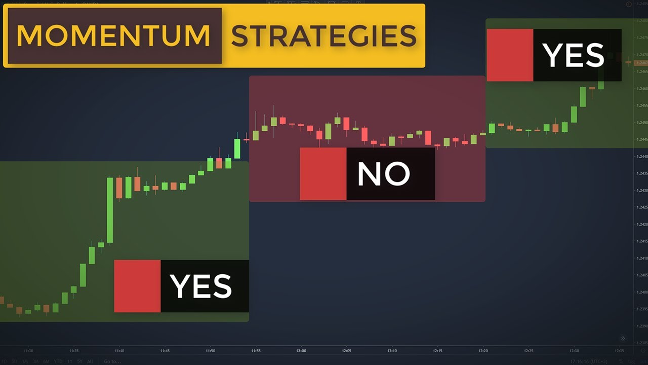 This Indicator Will Make You Trade Better Trading Strategies With