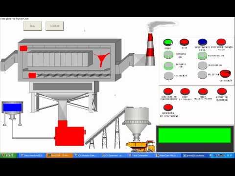 Smart Project Omron 2013, Sistema Abbattimento Fumi Industriali
