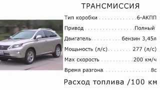 видео Стоимость владения Lexus RX