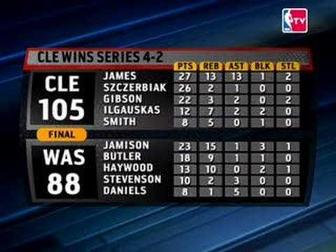 NBA PLAYOFFS - Game 6 - Cleveland - Washington