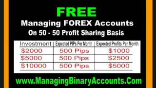 Forex Trading Training IN Malayalam Kerala Currency Trading