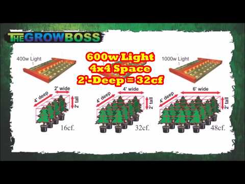 CANNABIS NUTRIENTS CALCULATING THE CORRECT AMOUNT - BUY THE GROW BOOK AND EQUIPMENT GUIDE