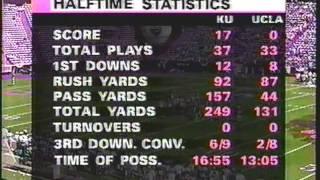 KU 1995 Aloha Bowl