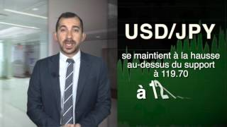 01/02 L'ACTUALITÉ DU MARCHÉ DES CHANGES