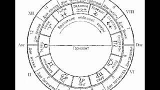 Поздеева И   Бхагавад Гита и гороскоп  7  Ректификация гороскопа   3