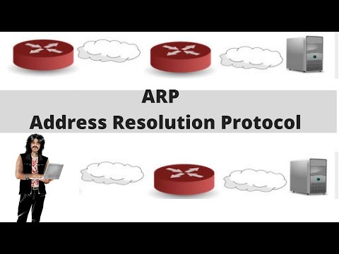 Learn Address Resolution Protocol (ARP) in just 7 Minutes - ARP Tutorial