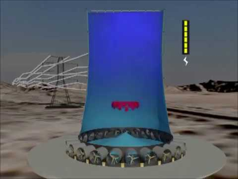 Solar Wind Energy Tower Working Demonstration