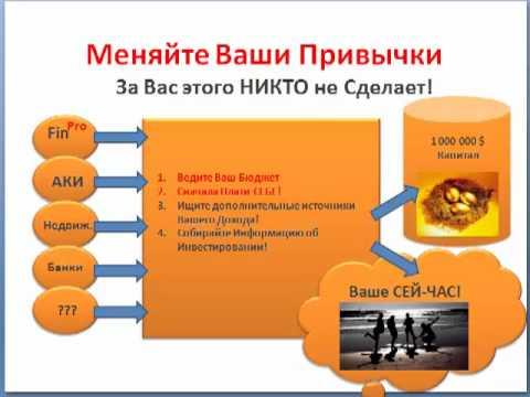 Рублевые вклады и депозиты в рублях в банках Санкт