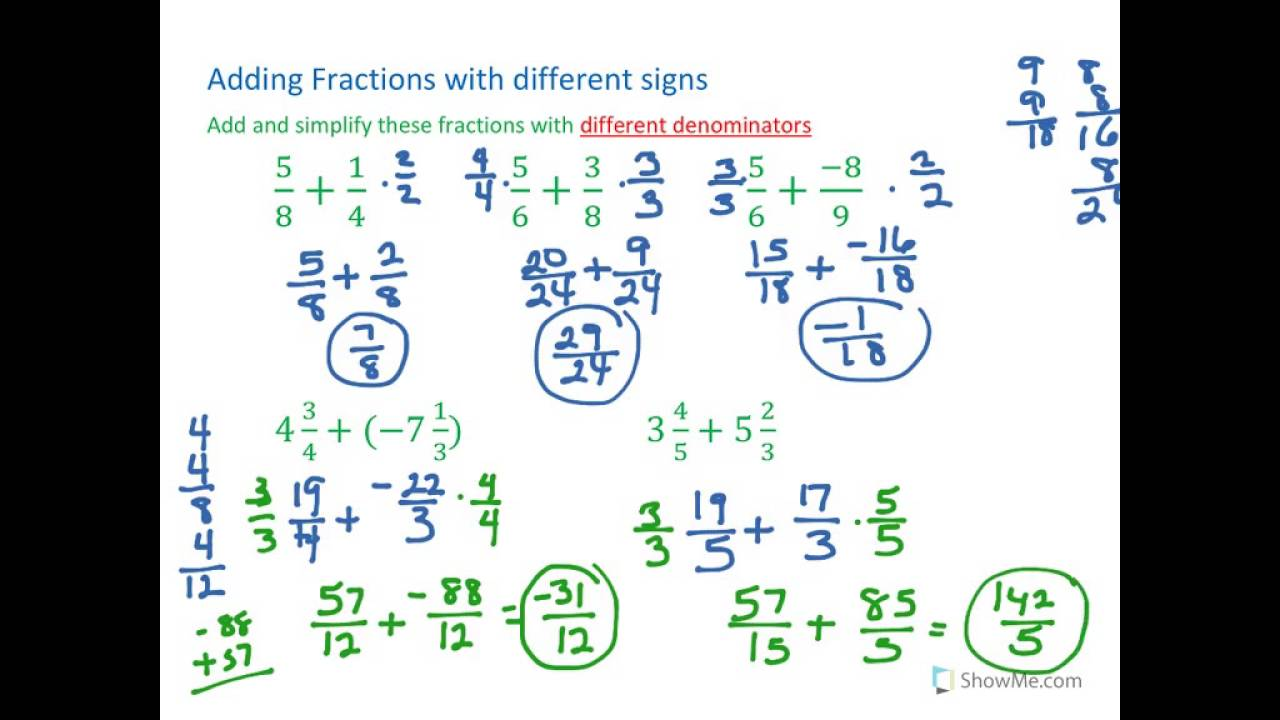 Adding Fractions With Different Signs And Different Denominators  Final