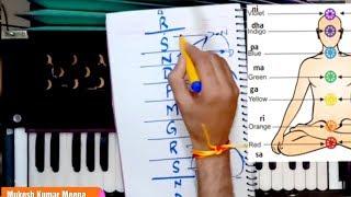 स्वर- ज्ञान का सबसे आसान तरीका  - कैसे - देखिये  ! ,,,,,,💯% Perfect Method for Beginners ☑️