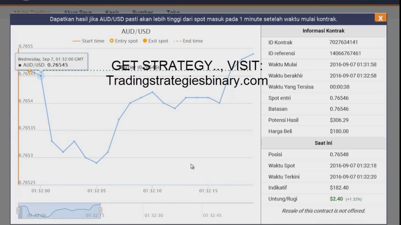 Alcatel-lucent stock options dubai