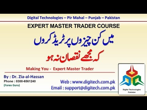 what-should-i-trade-to-avoid-losses-in-urdu-hindi