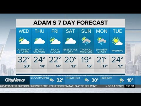 Sweltering temperatures continue in Toronto