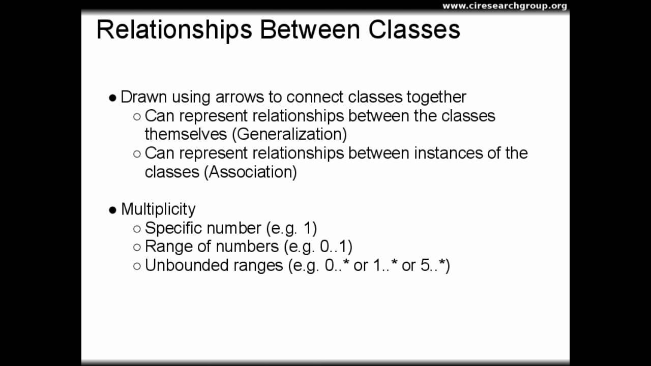 Uml class diagrams youtube youtube uml class diagrams youtube ccuart Images