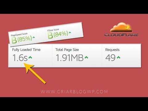 → Otimizando sites Wordpress com o cloudflare CDN, Como saí de 3,6 para 1,6 segundos