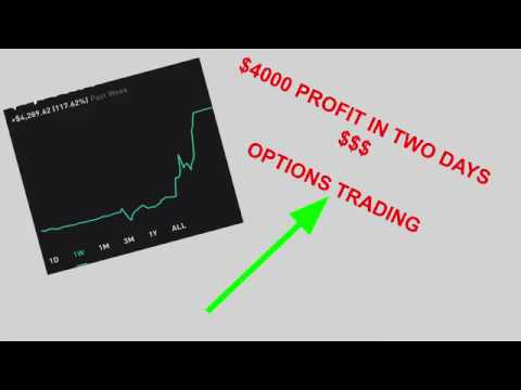 Trade option tren robinhood