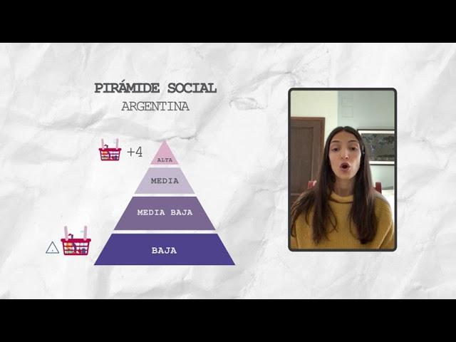 El deterioro de la pirámide social en Argentina
