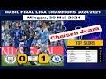 Hasil Final Liga Champions Tadi Malam   MAN CITY VS CHELSEA   Chelsea Juara Liga Champions 2020/2021