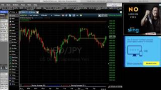 Nadex Binary Options- Highly Successful Reversal Strategy