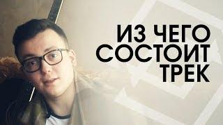 видео структура | метки | www.wordpress-abc.ru