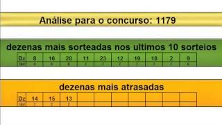 sorteio resultado lotofacil 1178 Palpite 1179