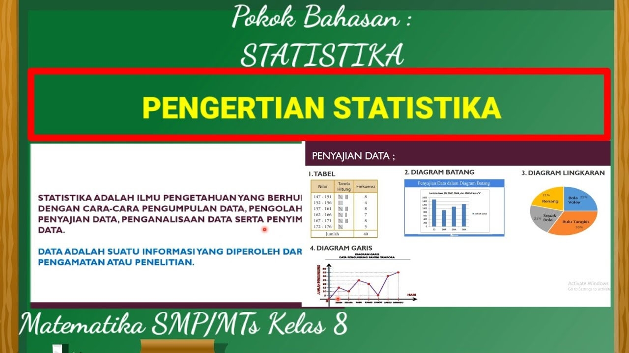 Berikut penjelasan mengenai di blog. Pengertian Statistika Matematika Smp Mts Kelas 8 Youtube