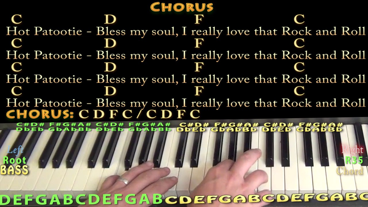 Hot patootie rocky horror piano chord chart in c major with hot patootie rocky horror piano chord chart in c major with chordslyrics hexwebz Gallery