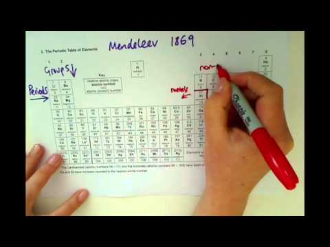 Ks3 the periodic table youtube ks3 the periodic table urtaz Image collections
