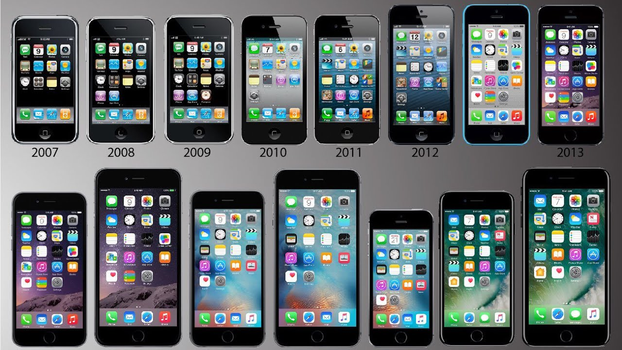 Happy Birthday IPhone 10 Years Of Greatness