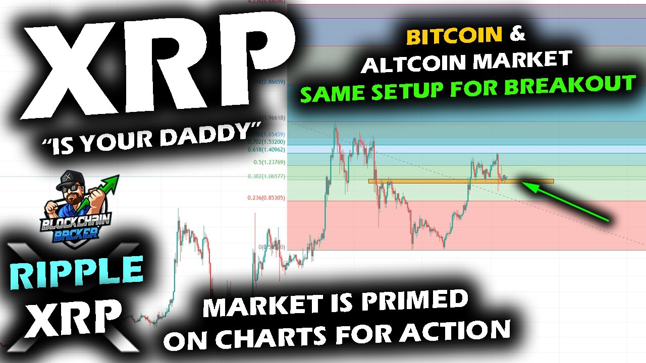 Download PRIMED FOR ACTION as Altcoin Market Sets Up, Bitcoin Price Moves Up, Ripple XRP Price Chart Range