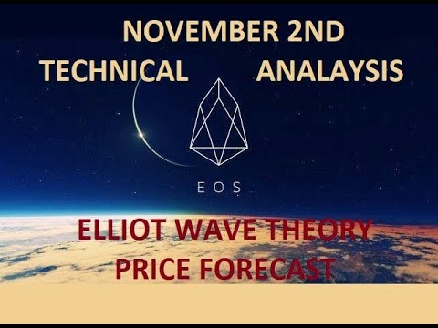 EOS November 2 Technical Analysis and Price Cast, Elliot Wave
