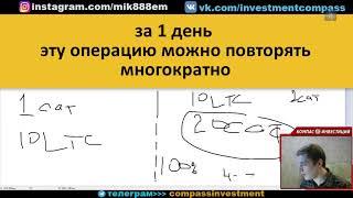 биржи криптовалют арбитраж