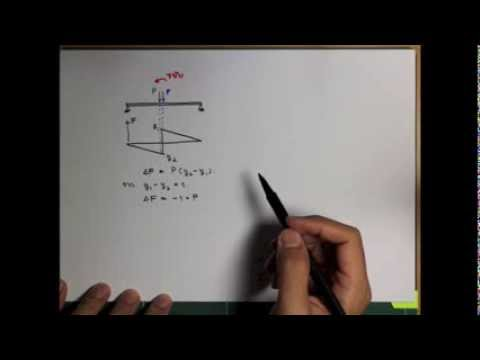 05 Maximum internal force at a point by Dr.Natthapong Areemit