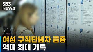 지난달 여성 구직단념자 36만 명 육박…역대 최대 / SBS