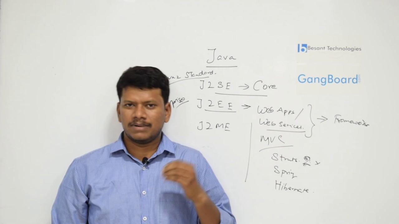 Java Training in Chennai | Best Java Training in Chennai |15% OFF