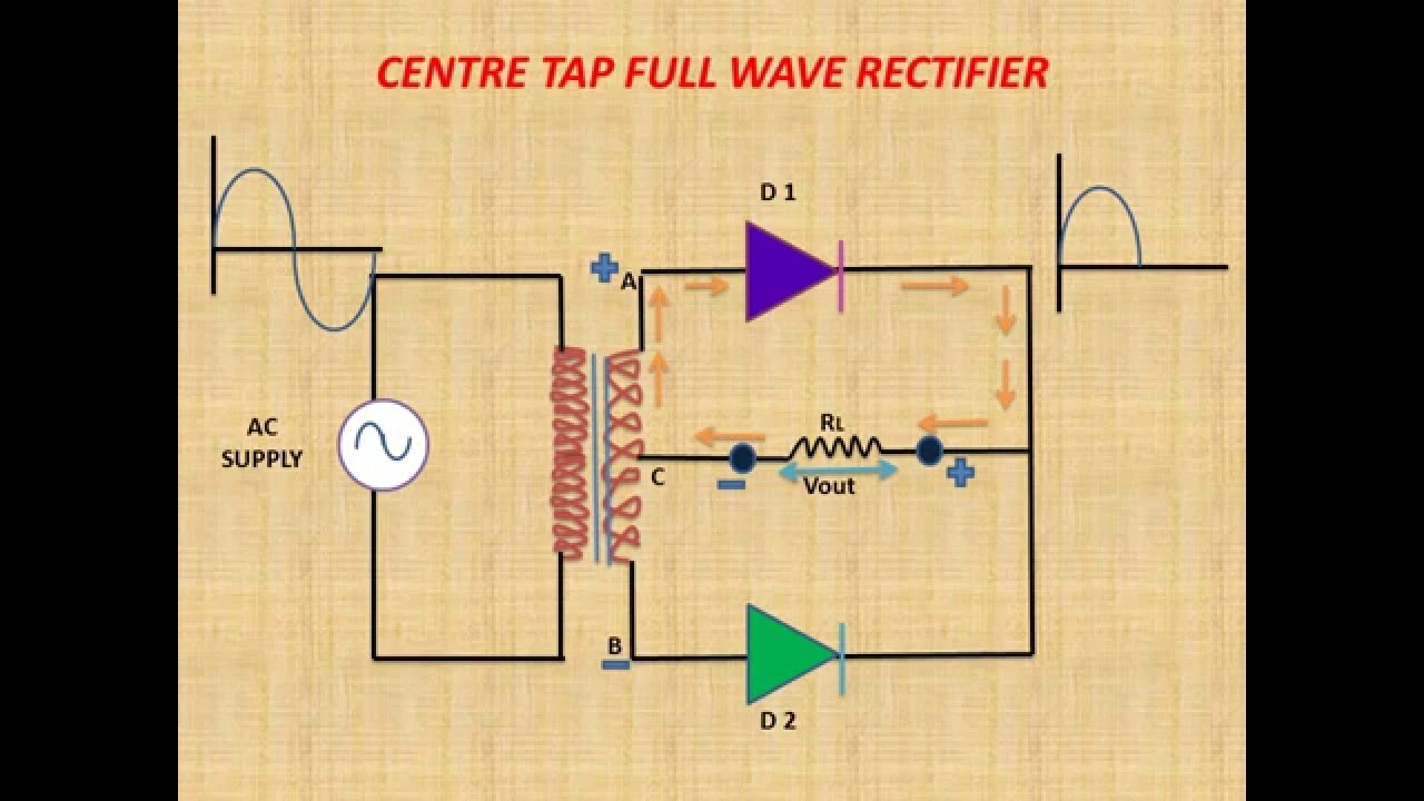 LEARN AND GROW CENTRE TAP FULL WAVE RECTIFIER YouTube