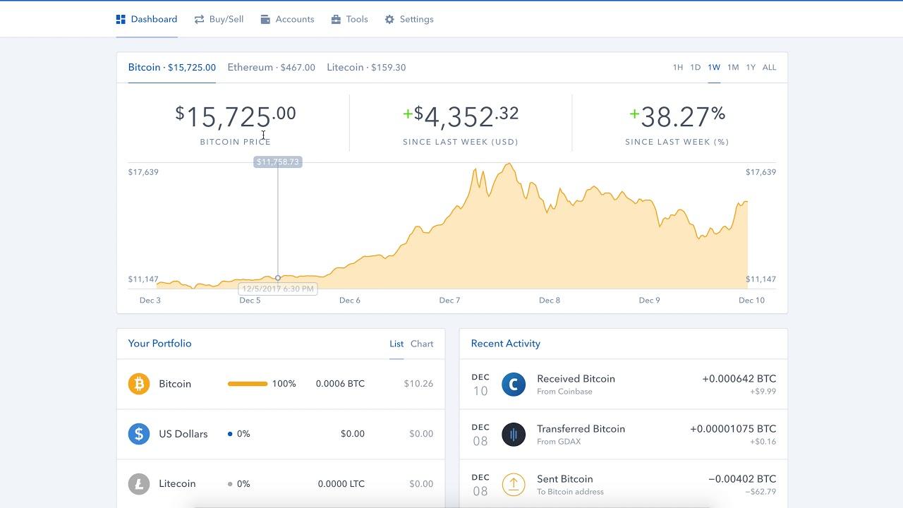 coinbase bitcoin trading