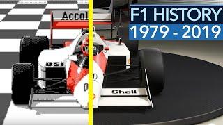 40 Jahre F1-Games: Racing im Wandel der Zeit