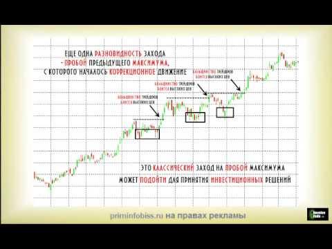 Торговые стратегии на фондовой бирже