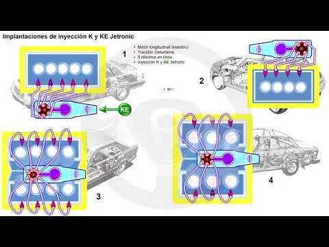 Inyección K Jetronic y KE Jetronic (10/10)