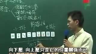 橫飛麻將教室 (字幕教學版)