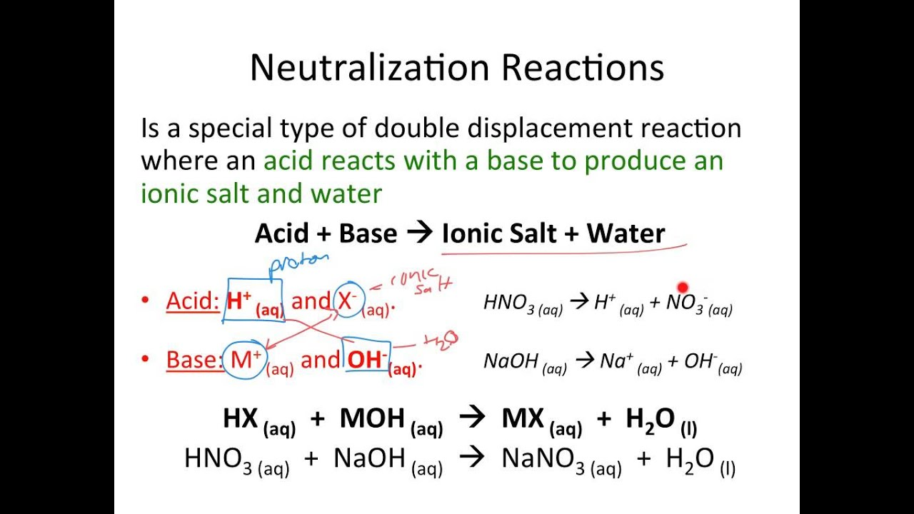 gas forming metathesis Net ionic reactions in aqueous solutions 4oh – these two species are the hallmarks of the gas forming reaction since both are.