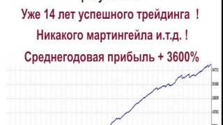 информационные индикаторы форекс