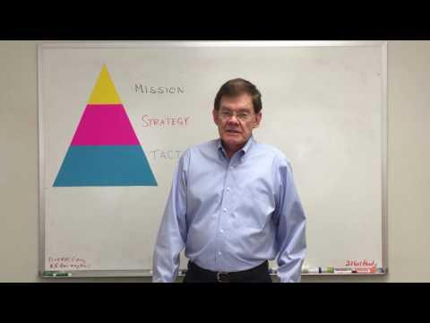 Convertible note financing